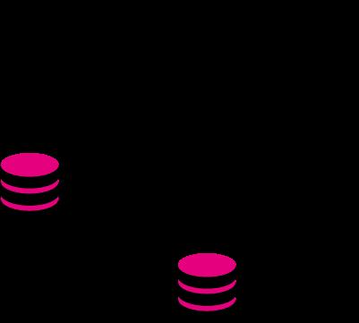 migration-von-magento1-zu-shopware